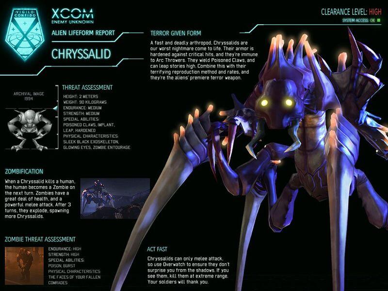 xcom 2 aliens invade victorious xcom spacebattles forums. Black Bedroom Furniture Sets. Home Design Ideas