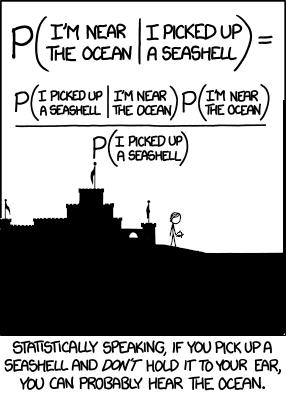 Seashell (xkcd 1236)