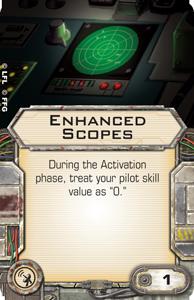 Enhanced-scopes