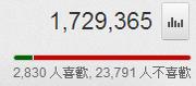 Zhong youtube01.png
