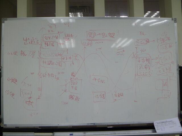 檔案:志工出遊討論 (2).JPG