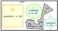 2014年7月18日 (五) 17:34的版本的缩略图