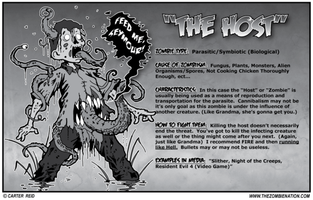 File:Zombie-types-the-host-zombie.png