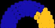 Richmond upon Thames London Borough Council in 2015