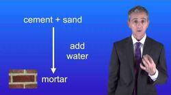 GCSE Science Chemistry Unit 1. Lesson 15