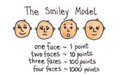 1kbwc458-The Smiley Model-1301h-07AUG11