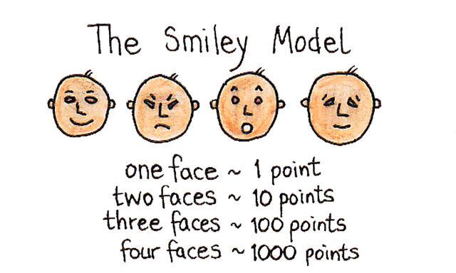 File:1kbwc458-The Smiley Model-1301h-07AUG11.jpg