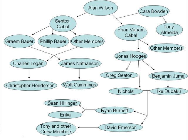File:The Alan Willson Conspiracy.jpg