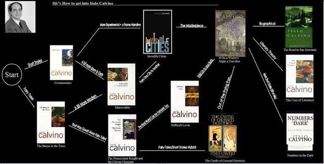 File:Italo calvino guide.jpg