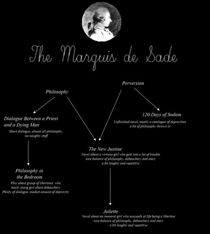 File:Marquis Sade.jpg