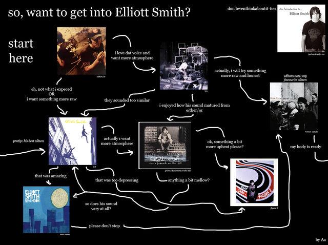File:Elliotsmith.jpg