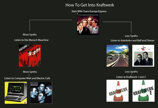 File:Kraftwerk.jpg
