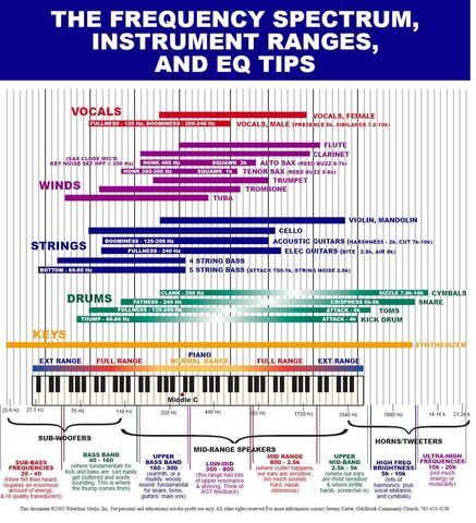 File:Instruments Range.jpg