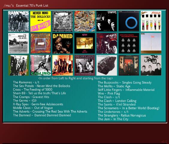 File:70s punk.jpg