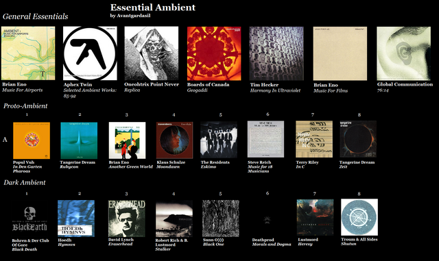 File:Ambient-various.png