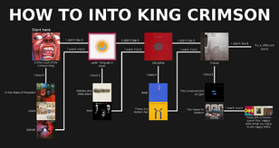 King crimson 1 flowchart