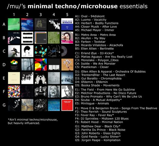 File:Minimaltechnomicrohouse.png