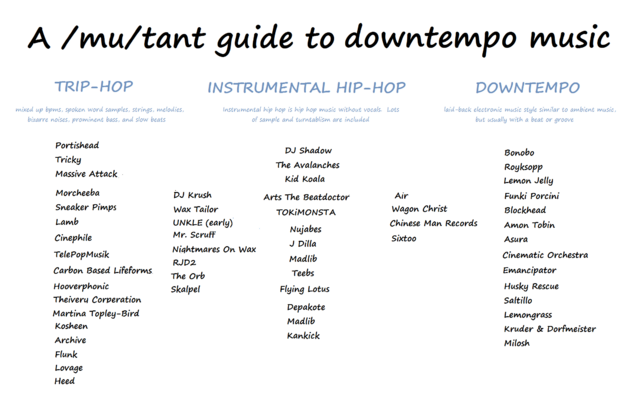File:Downtempo.png