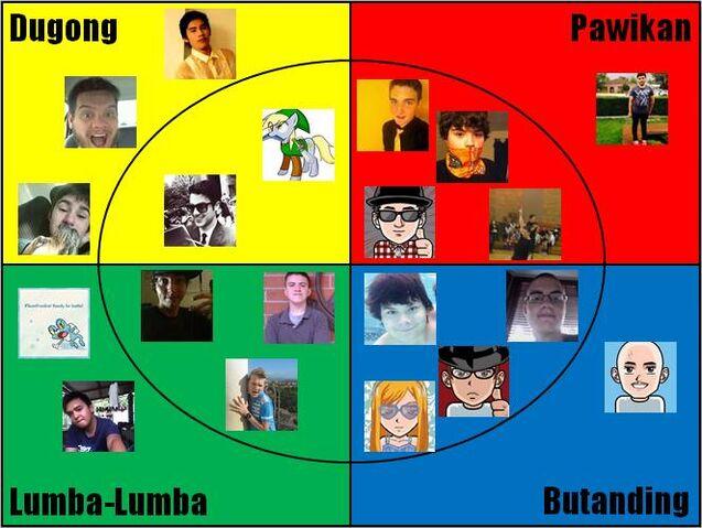 File:Tea party chart.jpg