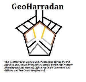 GeoHarradan