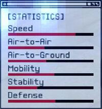 ACEX Statistics MIR-2000D