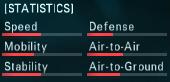 FA-18E stats