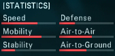 XFA-27 stats