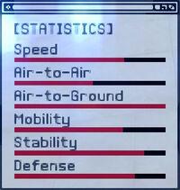 ACEX Statistics FB-22