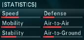 MiG-21-93 stats