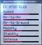 ACEX Statistics Su-27