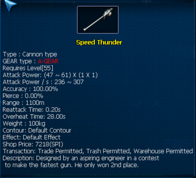 Speed Thunder