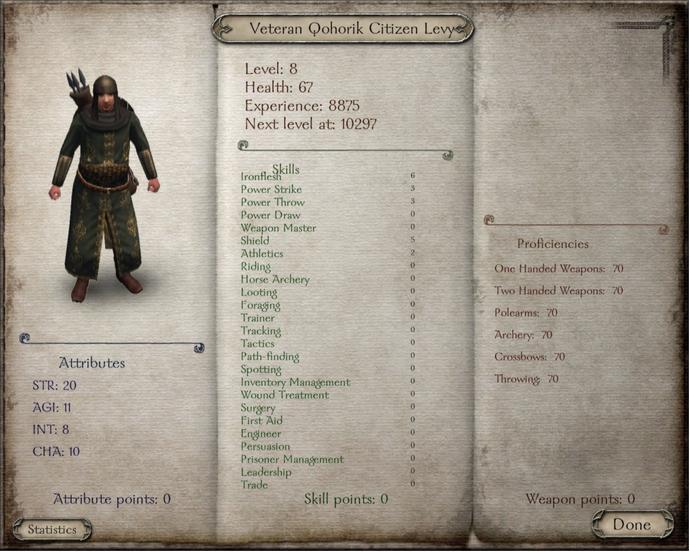 Veteran Qohorik Citizen Levy