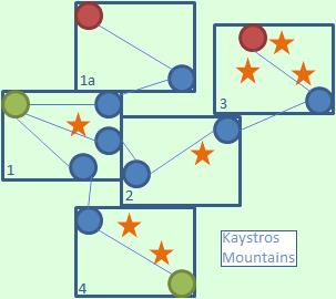 Kaystros Mountains