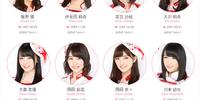 History: Team 4