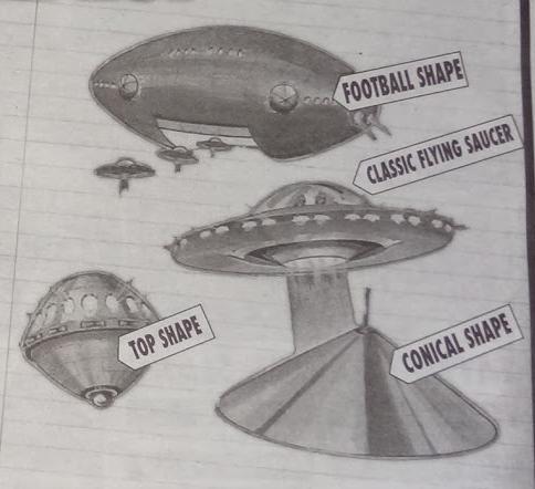 File:UFO Shapes.png