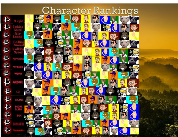 File:Character Rankings 3.png