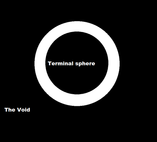 File:Terminal sphere fix.png