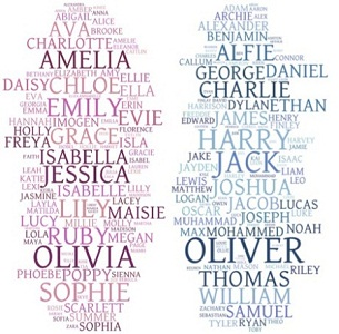 File:Girl and boy names collage.jpg