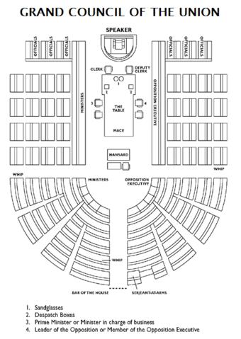 File:GCU sitting arrangement.png