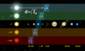 Thumbnail for version as of 23:09, May 7, 2014