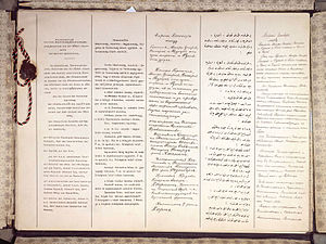 File:300px-Traktat brzeski 1918.jpg