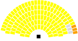 Scottish Parliament 2016 (Scotland Says Yes)