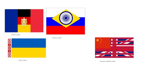 File:Browser union flags.jpg