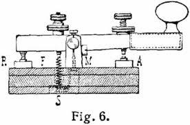File:Morse code.jpg