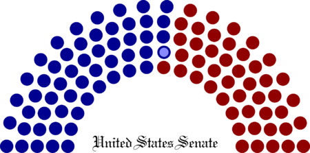 112th US Senate Structure (SIADD)