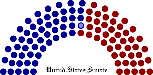File:112th US Senate Structure (SIADD).png
