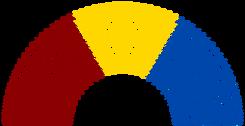 Supreme Council Deputies' Chamber Election, 2014 (Pax Siamese)
