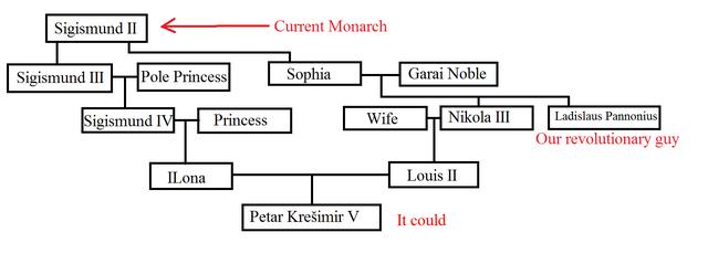 File:Hungarian Royal Family Plan 2(PMIII).png