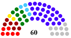 Upper House 1882.png
