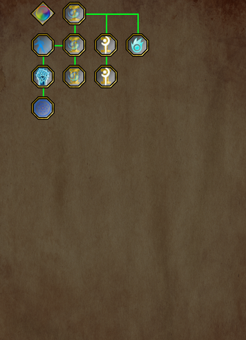 File:Occulus Talents Tree.png